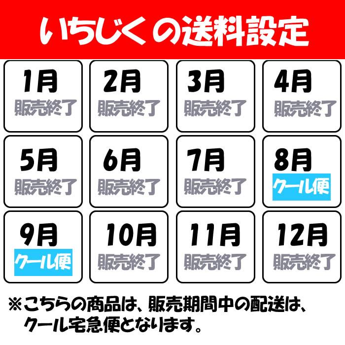 送料設定カレンダー(COOL便)